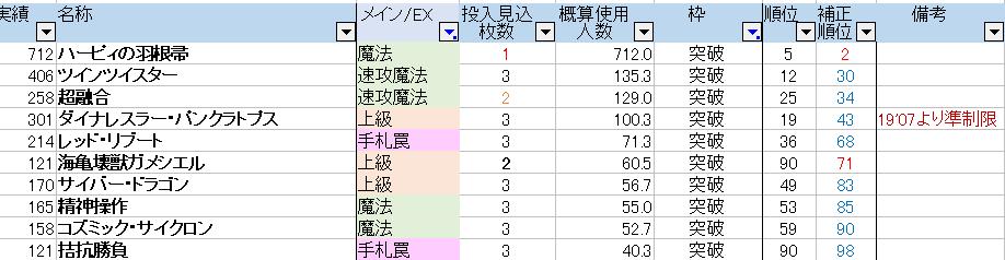 ycsj2後攻突破 (2)