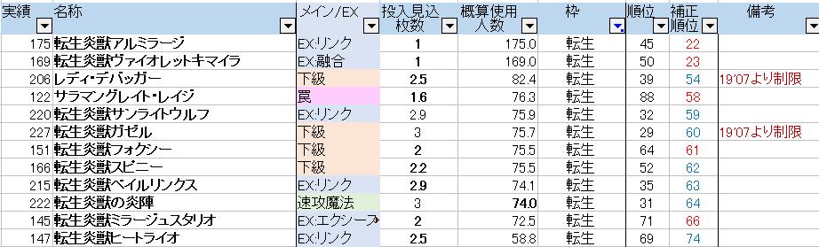 ycsj6転生 (2)