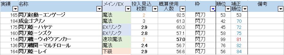 ycsj9閃刀 (2)