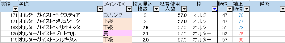 ycsj10オルター (2)