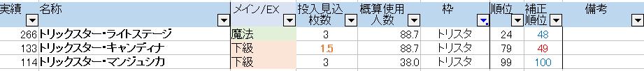 ycsj12トリスタ (2)