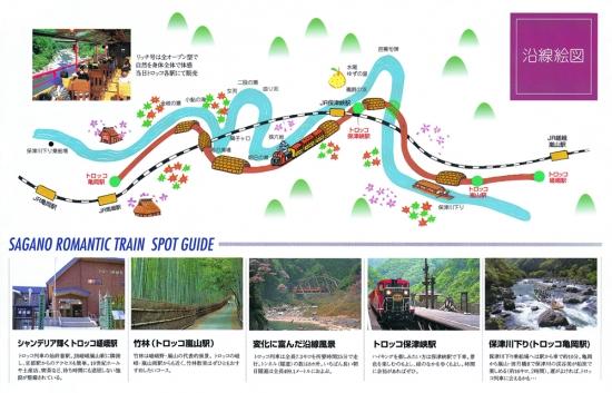 00-嵯峨野トロッコ列車の路線案内図