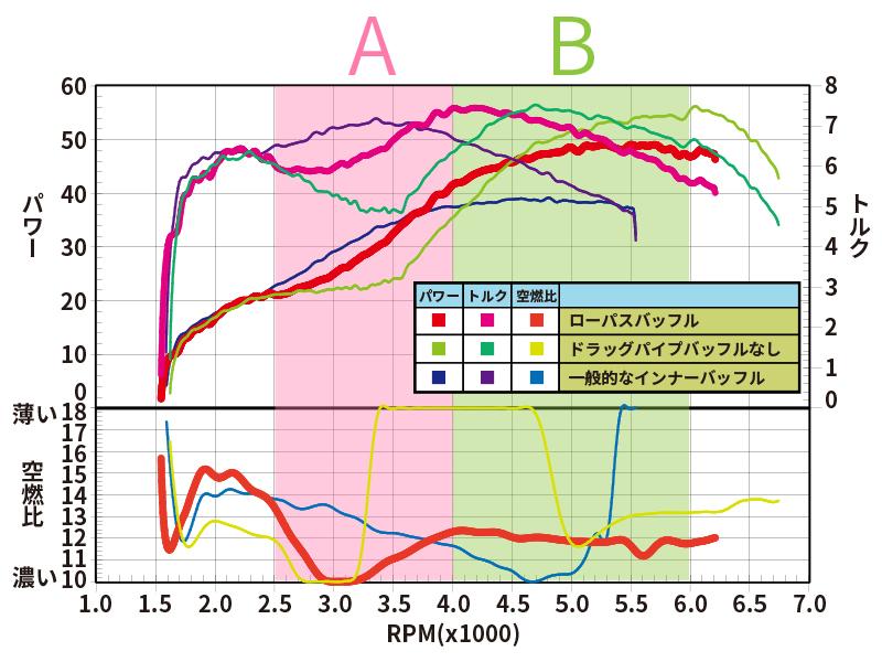 benchDataV2 (1)
