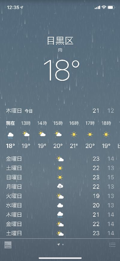 ゴールデンウイーク悪天候東京4@令和1年5月2日 by占いとか魔術とか所蔵画像