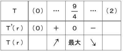 2019一橋04