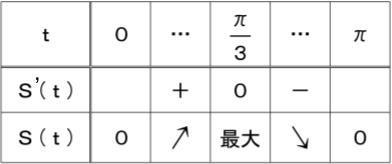 2019府大05