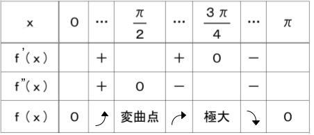 2019大教大02