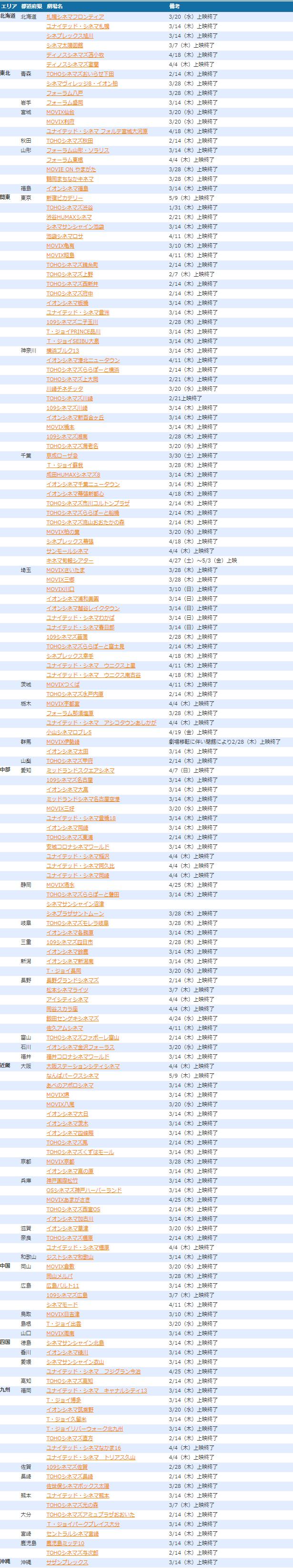 ラブライブ!サンシャイン!! Official Web Site ラブライブ!サンシャイン!! The School Idol Movie Over the Rainbow 上映館0523