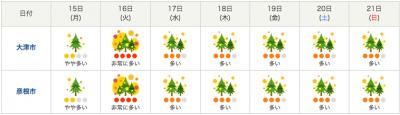滋賀県の週間花粉飛散情報(4月15日8時発表)