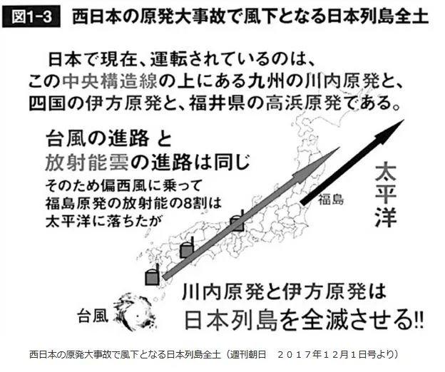 放射能と風向き