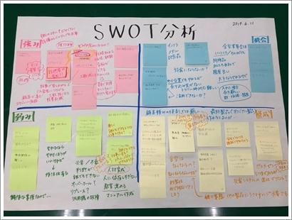 SWOT_20190611.jpg