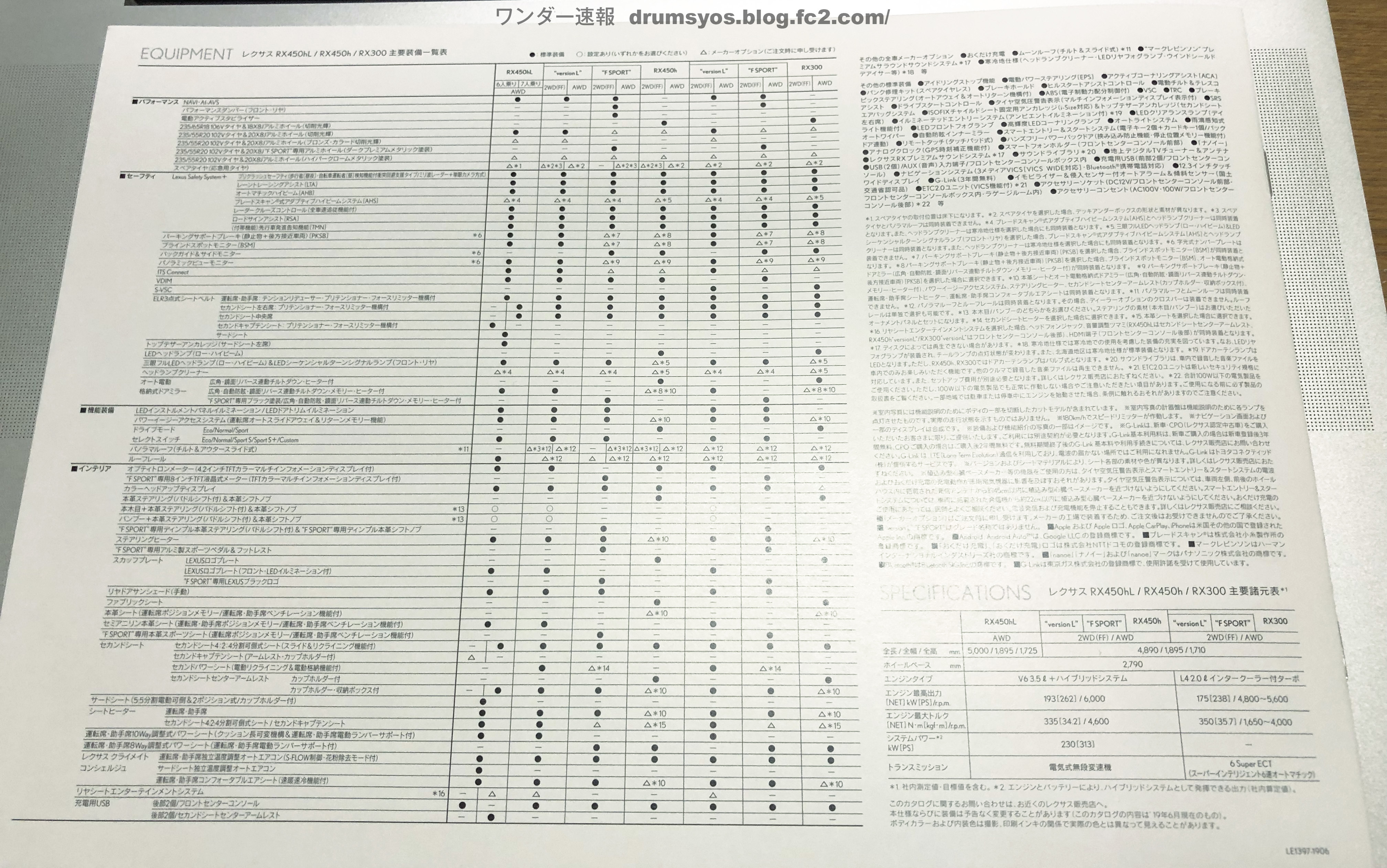 RXcatalog.jpg