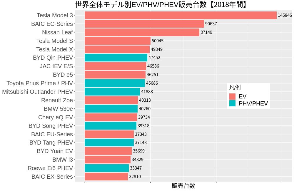 ev_2018_year_world_model2-thumb-1000x650-61716.png