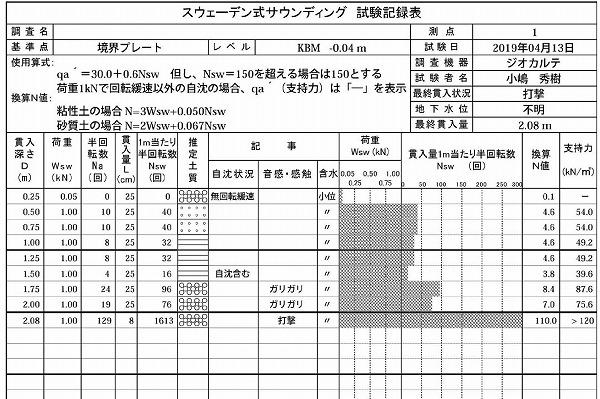 調査報告書(平松邸)-7-1