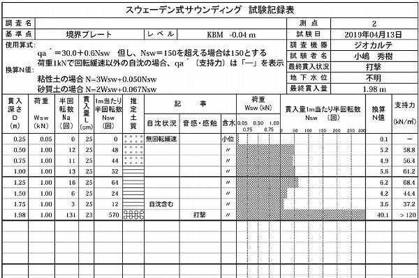 調査報告書(平松邸)-7-2