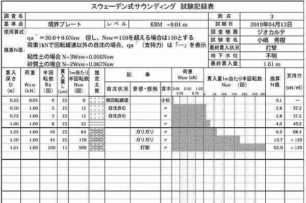 調査報告書(平松邸)-7-3