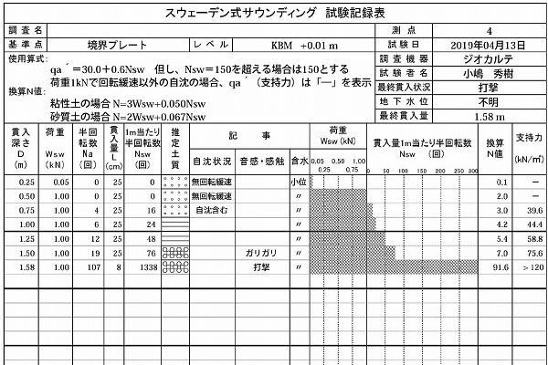 調査報告書(平松邸)-7-4