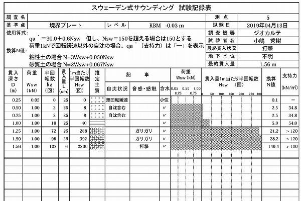 調査報告書(平松邸)-7-5