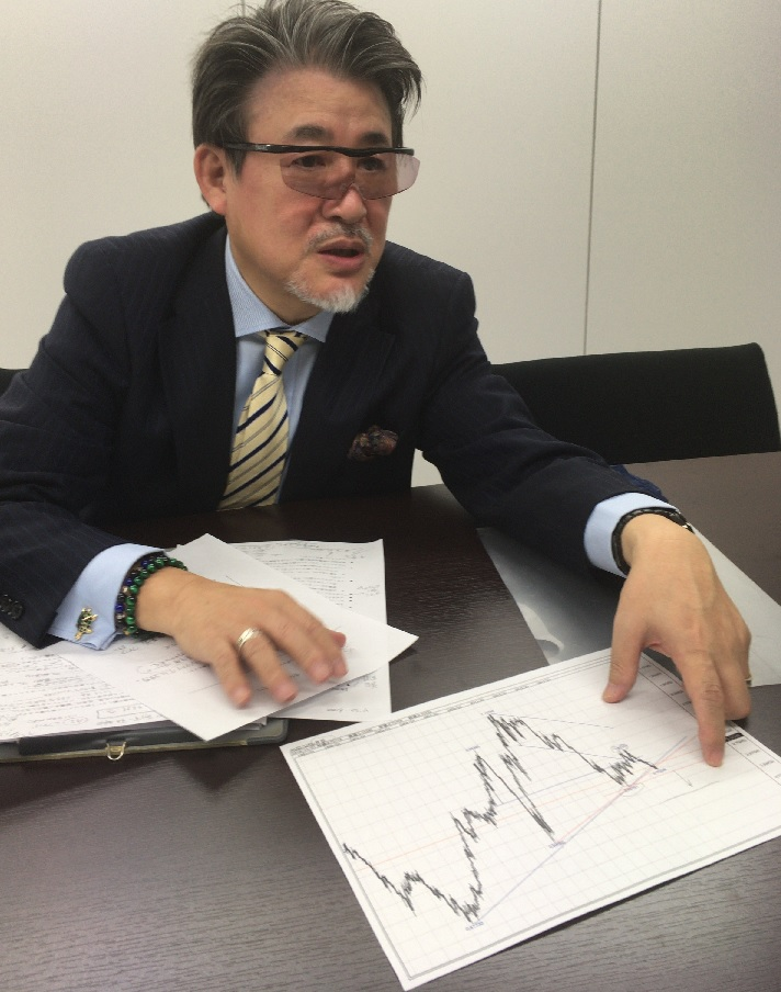 kobayashi shachou chart