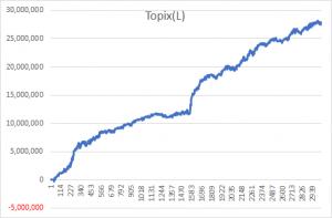 topix05.png