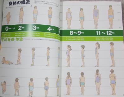ヒューマンモーション赤ん坊・少年少女 (2)