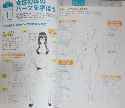 セクシーに魅せる! 女の子の人体パーツの描き方 (2)
