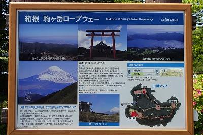 駒ヶ岳ジオ看板