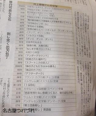 村上春樹新聞記事2