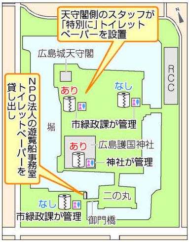 広島城 トイレットペーパーの場所