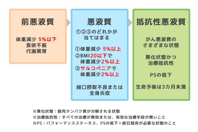 aboutakuekisitu3-2.png