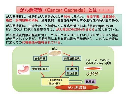 cancer_cachexia.jpg