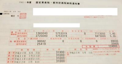 固定資産税 - コピー