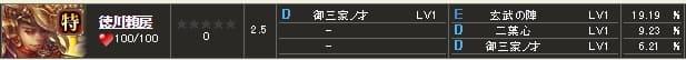 特 徳川S