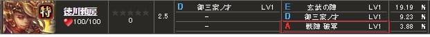 特 徳川S1