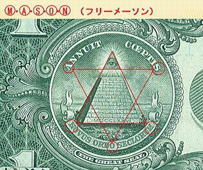 1ドル札プロビデンスの目