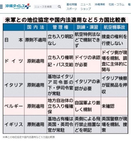 Okinawa-Times_20190507_Slave of USAM