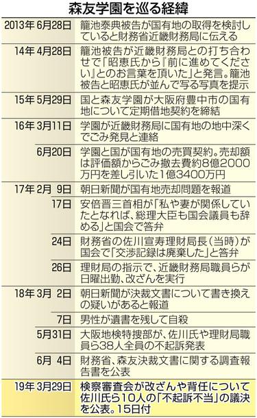 TOKYO_PK2019042402100089.jpg