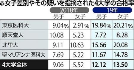 Yomiuri_20190618.jpg