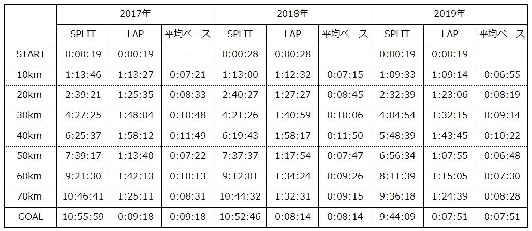 takayama_results002