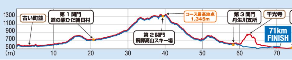 takayama_updown2