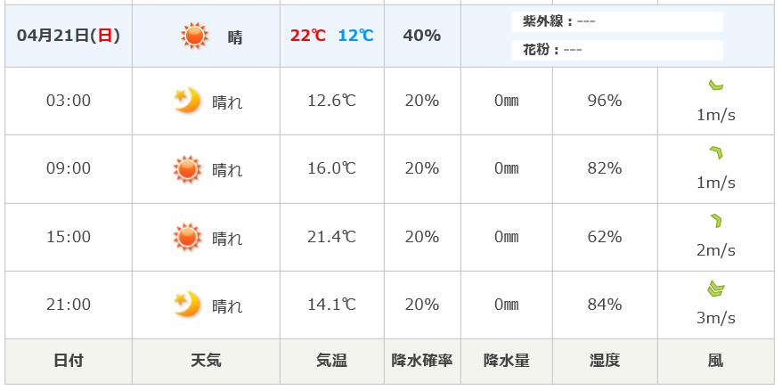weather_20190412-2