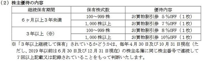 大塚家具 株主優待制度の内容