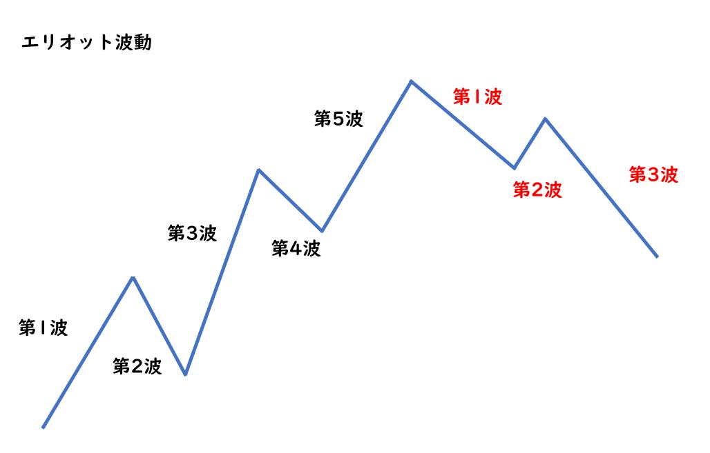 日本投資機構株式会社_13-4