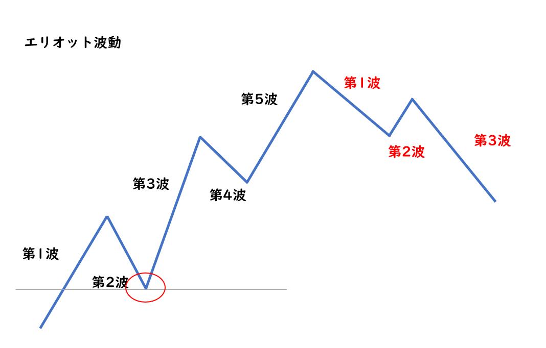 日本投資機構株式会社_13-5