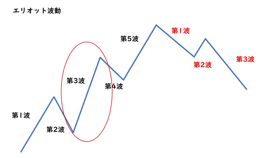 日本投資機構株式会社_13-6