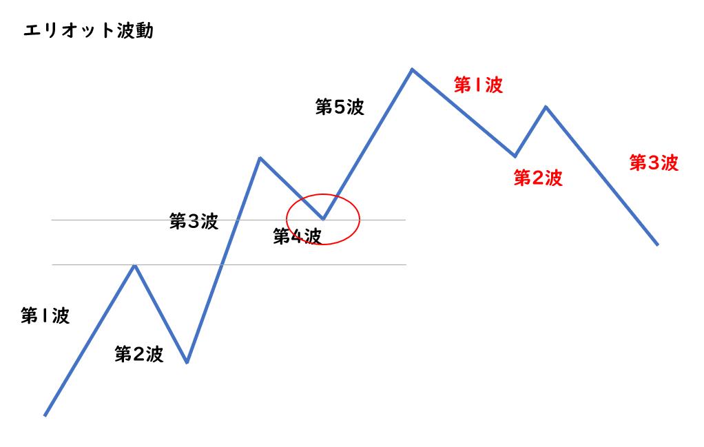 日本投資機構株式会社_13-7