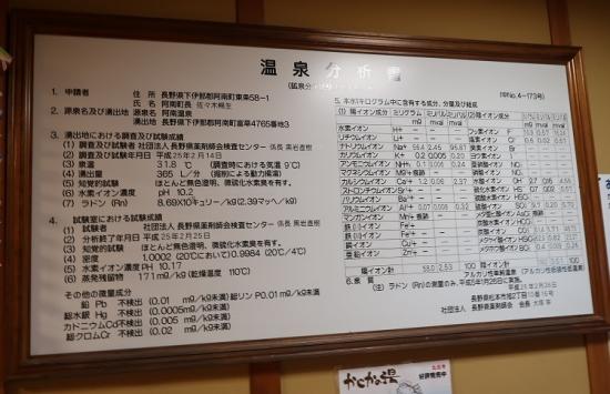 かじかの湯温泉成分表