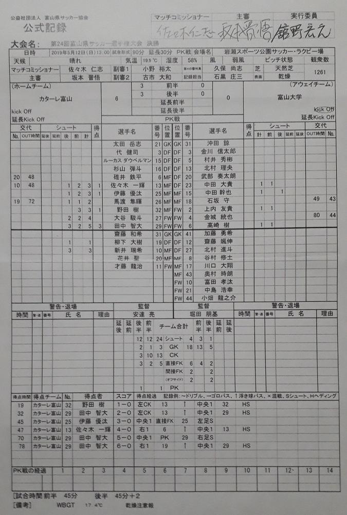 県選手権公式記録