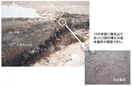 榛名山噴火の理学的年代決定1