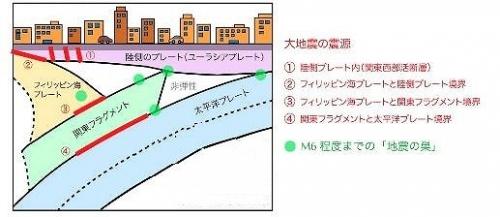 9世紀の関東大震災11